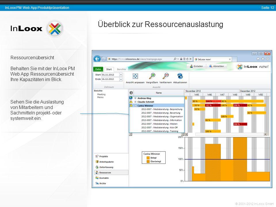 Seite 12 InLoox PM Web App Produktpräsentation © 2001-2012 InLoox GmbH Überblick zur Ressourcenauslastung Ressourcenübersicht Behalten Sie mit der InL