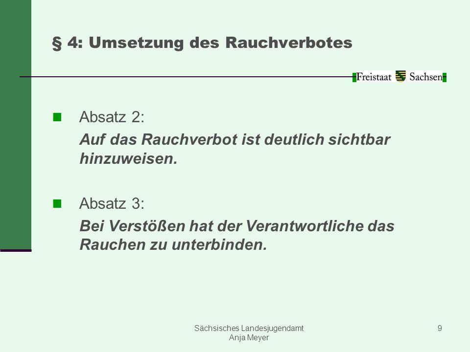 Sächsisches Landesjugendamt Anja Meyer 10 § 5: Ordnungswidrigkeiten Ordnungswidrig handelt: wer in einer rauchfreien Einrichtung raucht oder als Verantwortlicher auf das Rauchverbot nicht deutlich sichtbar hinweist oder als Verantwortlicher Verstöße gegen das Rauchverbot nicht unterbindet