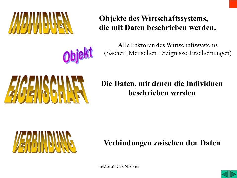 Lektorat Dirk Nielsen Hans Müller Wächter 2.500 1 521107 5469 2 690315 4567 Managerin Sylvia Blume 9.600 1 680115 1234 Direktor Volker Klein 14.500 2