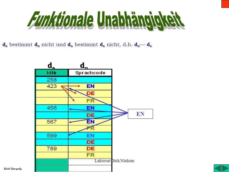 Lektorat Dirk Nielsen d a bestimmt eindeutig d j und umgekehrt auch, d.h. d a d j dada djdj Sütő Gergely