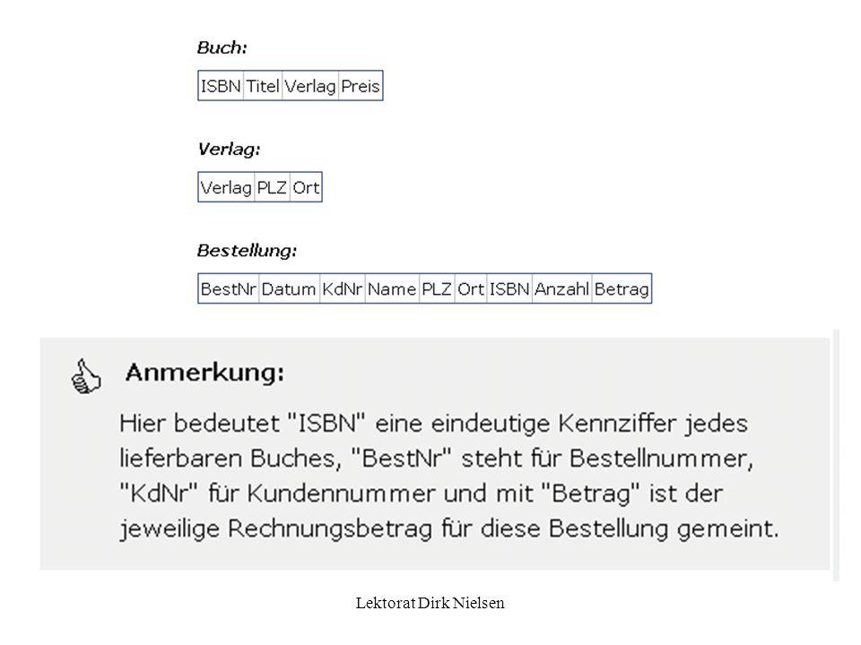 Lektorat Dirk Nielsen Abfrage (die SELECT Anweisung) Auswählen von in der Anweisung definierten Kriterien aus einer oder mehreren Tabellen