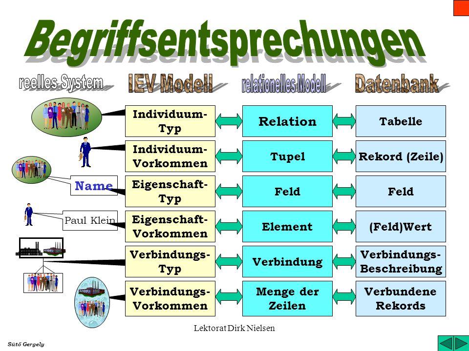Lektorat Dirk Nielsen IdNr PANr Name Betr.code IdNr PANr Name Betr.code Betr.name Betr.code Betr.name Sc Sprache Sc Sprache Sprachcode IdNr Sprachprüf