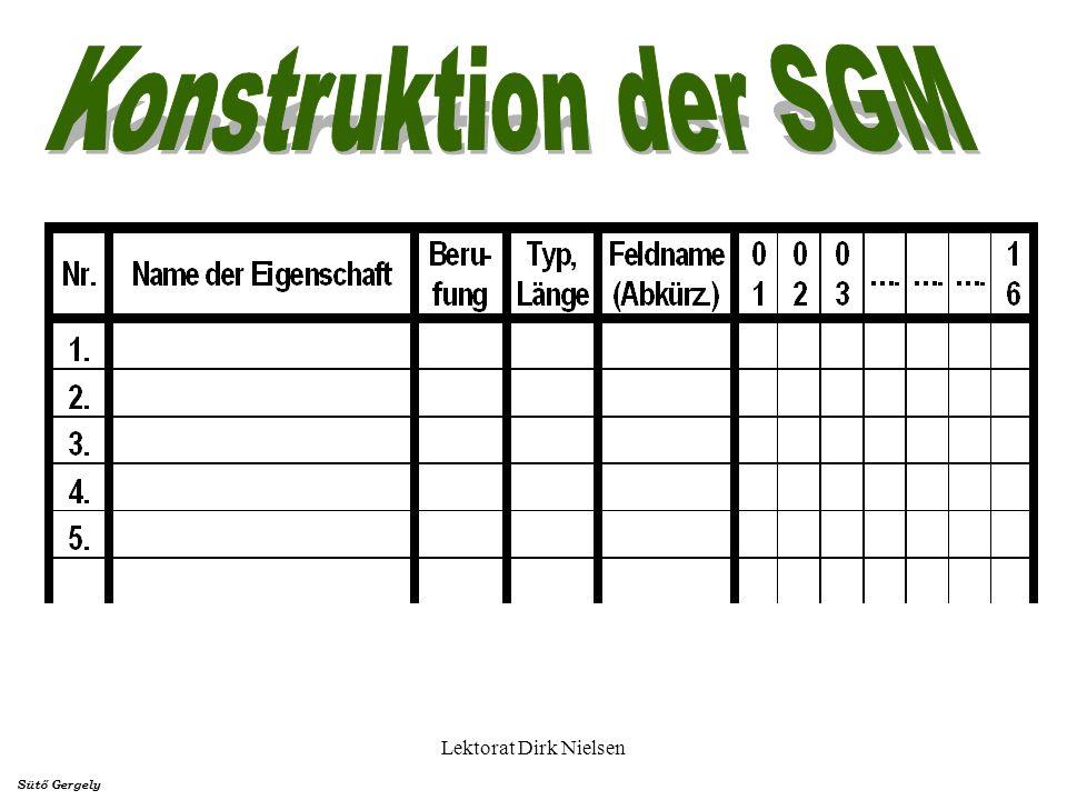 Lektorat Dirk Nielsen Sütő Gergely Individuum- Typ Relation Tabelle Individuum- Vorkommen Tupel Paul Klein Eigenschaft- Typ Feld Rekord (Zeile) Feld N