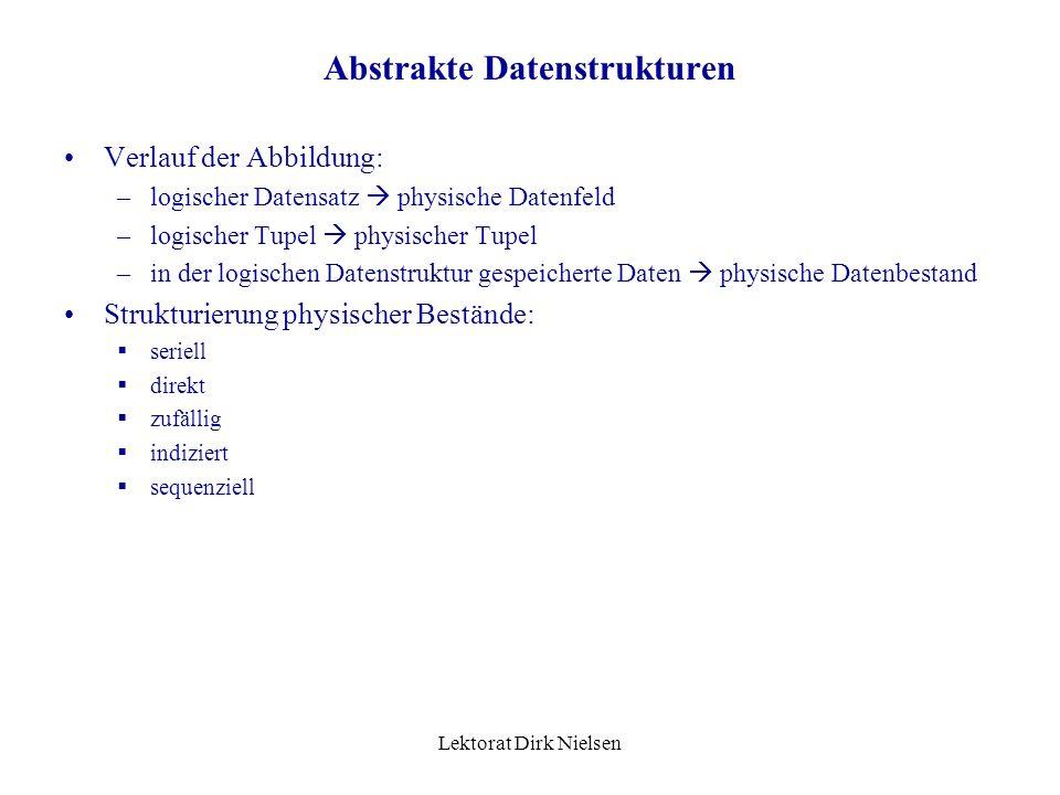 Lektorat Dirk Nielsen Abstrakte Datenstrukturen Ihr Ziel ist die Abbildung reeller Datenstrukturen auf eine logische Struktur, die unter gegebenen Ums