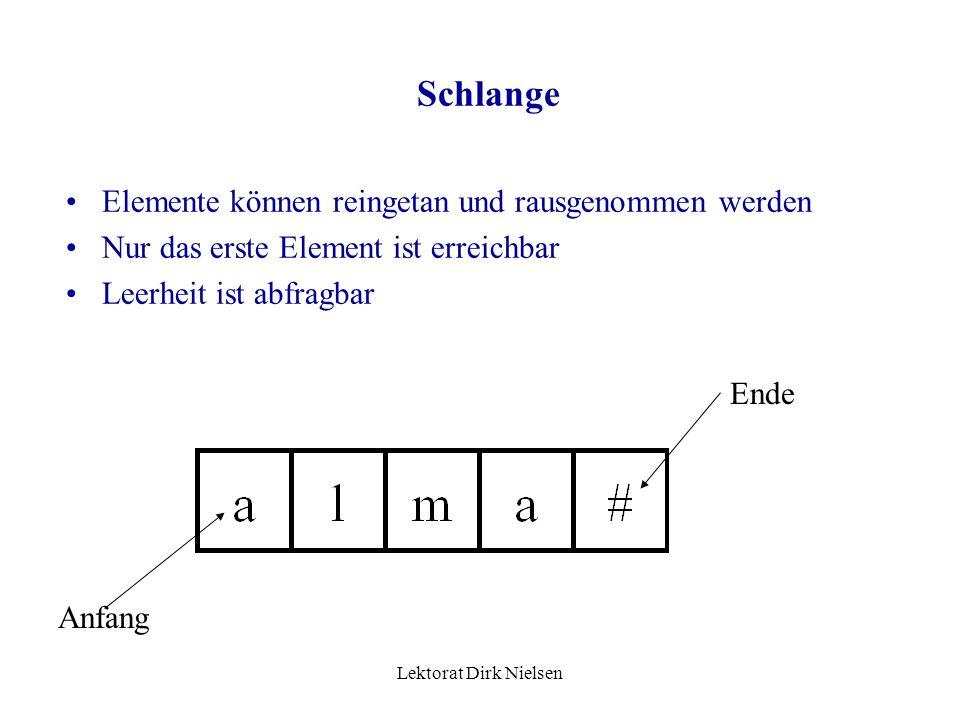 Lektorat Dirk Nielsen Abstrakte Datenstrukturen Schlange: (queue) Reihenfolge von Daten, bei der an einem Ende Daten angefügt und am anderen Ende wegg