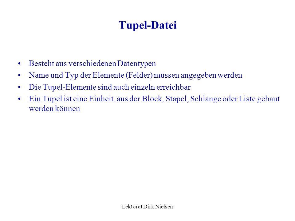 Lektorat Dirk Nielsen Indizierte Datei Besteht aus gleichen Datentypen Nimmt auf dem Hintergrundspeicher Platz Maximale Grösse ist vom freien Speicher