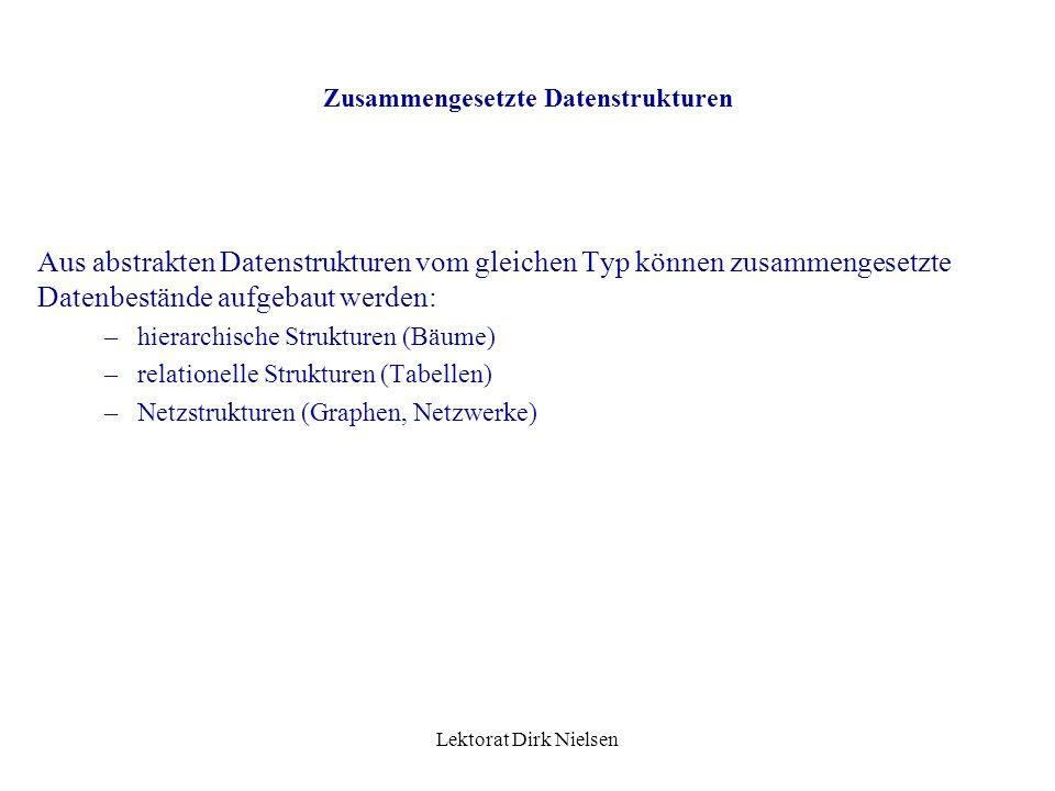 Lektorat Dirk Nielsen Datei Wie kann eine Datei erstellt werden? –Mit dem entsprechenden Programm –Durch den entsprechenden Algorithmus