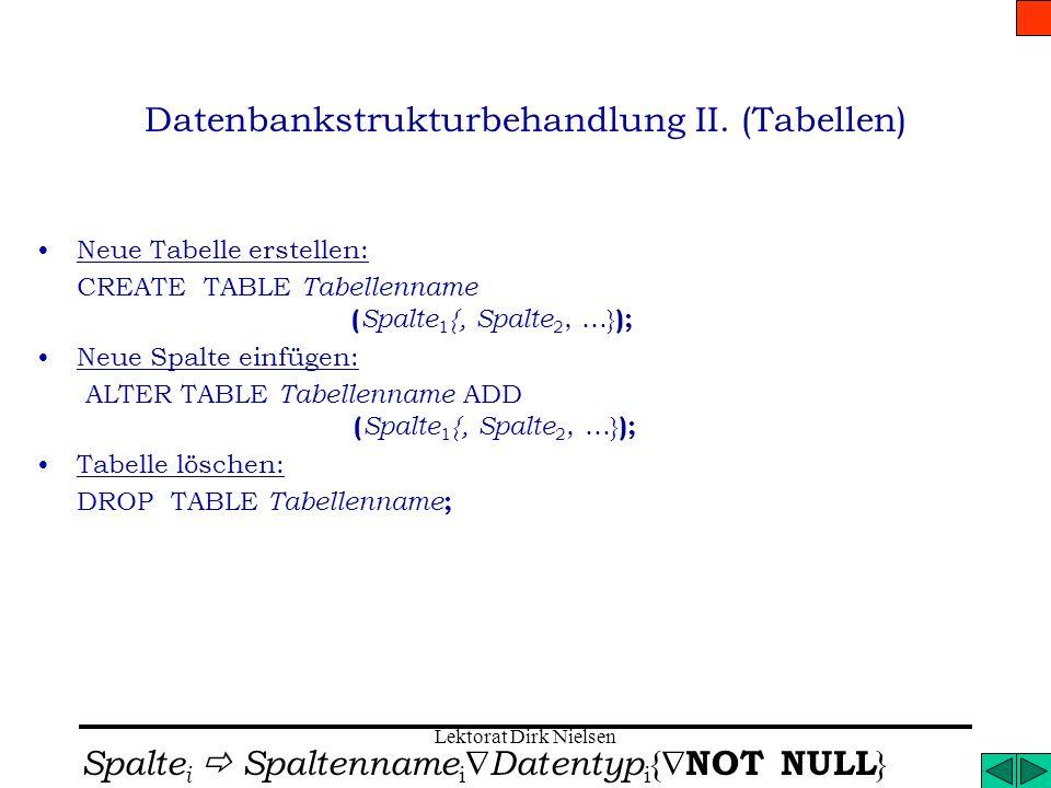 Lektorat Dirk Nielsen Datenbankstrukturbehandlung I. Datenbank erstellen: CREATE DATABASE Datenbankname ; Datenbank öffnen: {START} DATABASE Datenbank