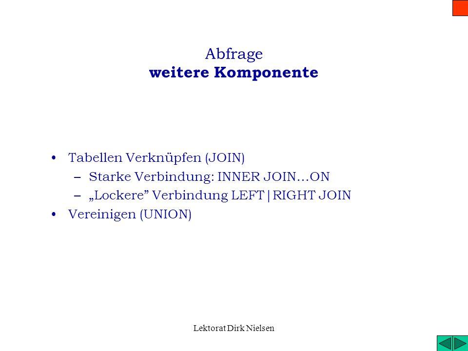 Lektorat Dirk Nielsen Abfrage Syntax SELECT {ALL|DISTINCTROW} * | Ausdruckliste FROM Tabellenliste { WHERE Bedingung } { GROUP BY Spaltenliste } { HAV