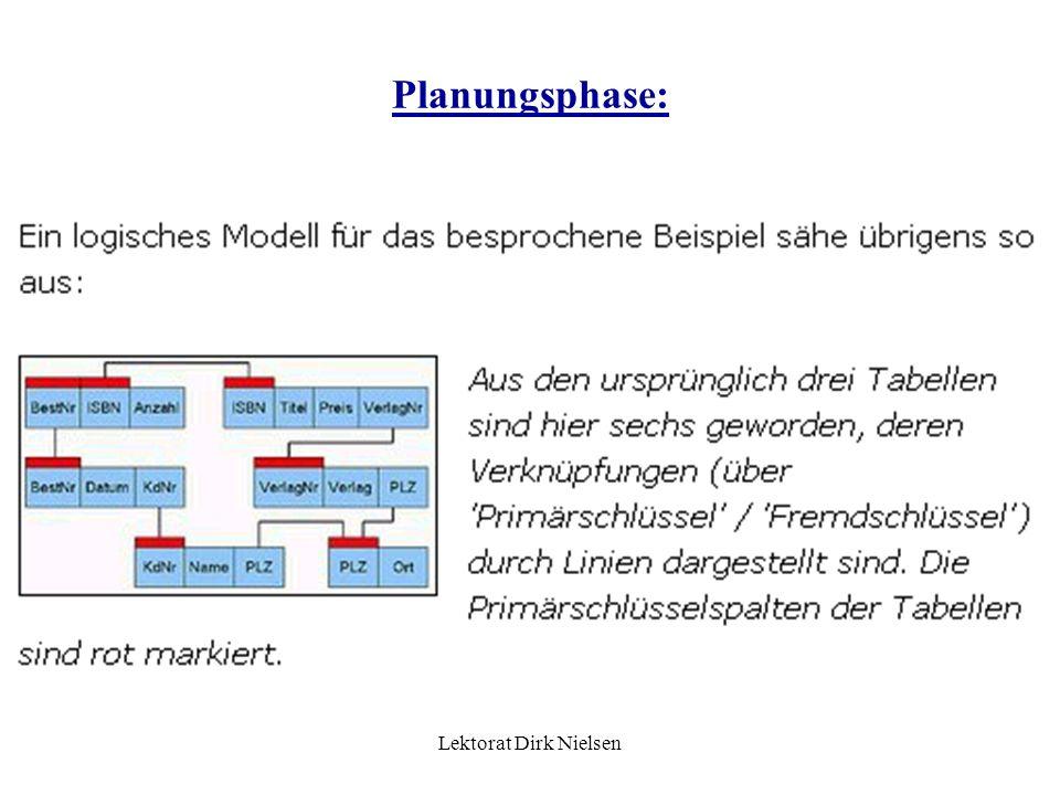Lektorat Dirk Nielsen Tupel (record) Innerhalb eines Tupels ist jedes Feld erreichbar – sonst kann nur der Tupel erreicht werden Die elementaren Datentypen der Felder und ihre Eingangsformate sind veränderbar Abfrage der Leerheit ist sinnlos Grösse ist nur indirekt veränderbar, falls die Grösse der Felder geändert wird