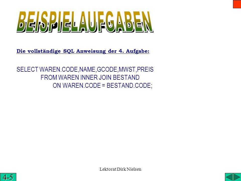 Lektorat Dirk Nielsen 9 WAREN BESTAND WAREN ON WAREN.CODE = BESTAND.CODE INNER JOIN BESTAND 1. WAREN Tabelle 2. verknüpft mit der Tabelle BESTAND 3. i