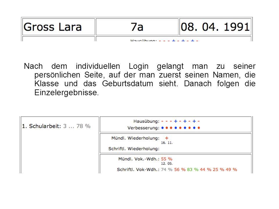 Nach dem individuellen Login gelangt man zu seiner persönlichen Seite, auf der man zuerst seinen Namen, die Klasse und das Geburtsdatum sieht. Danach