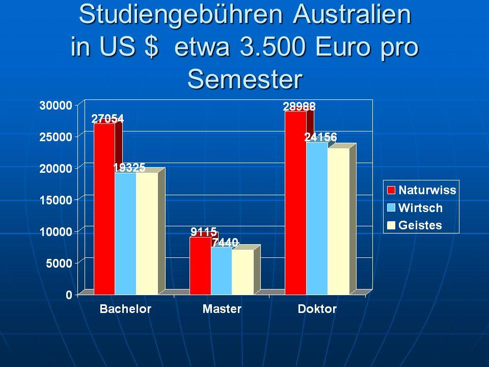 Studiengebühren Australien in US $ etwa 3.500 Euro pro Semester
