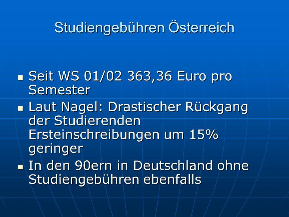 Studiengebühren Österreich Seit WS 01/02 363,36 Euro pro Semester Seit WS 01/02 363,36 Euro pro Semester Laut Nagel: Drastischer Rückgang der Studiere