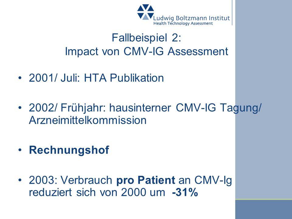 Fallbeispiel 2: Impact von CMV-IG Assessment 2001/ Juli: HTA Publikation 2002/ Frühjahr: hausinterner CMV-IG Tagung/ Arzneimittelkommission Rechnungsh