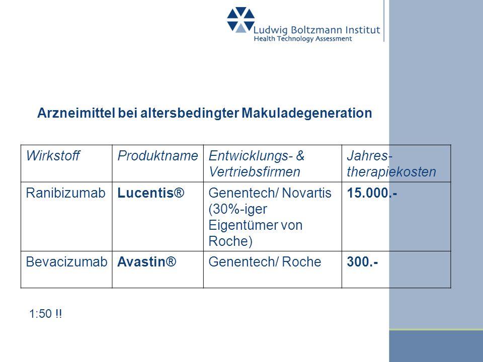 Arzneimittel bei altersbedingter Makuladegeneration WirkstoffProduktnameEntwicklungs- & Vertriebsfirmen Jahres- therapiekosten RanibizumabLucentis®Gen