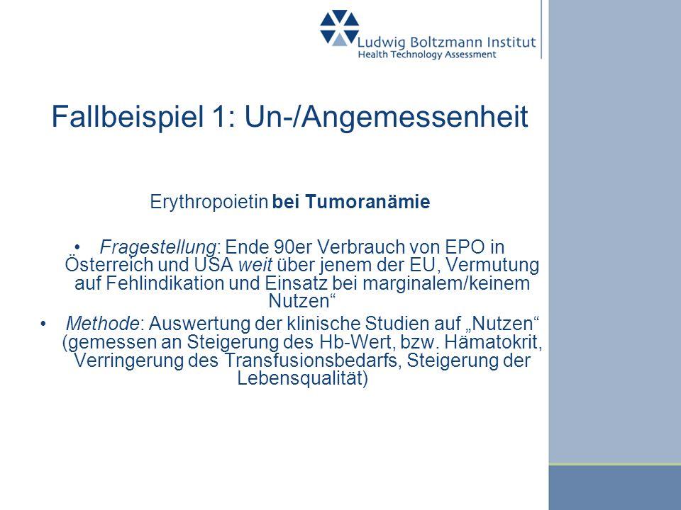 Fallbeispiel 1: Un-/Angemessenheit Erythropoietin bei Tumoranämie Fragestellung: Ende 90er Verbrauch von EPO in Österreich und USA weit über jenem der