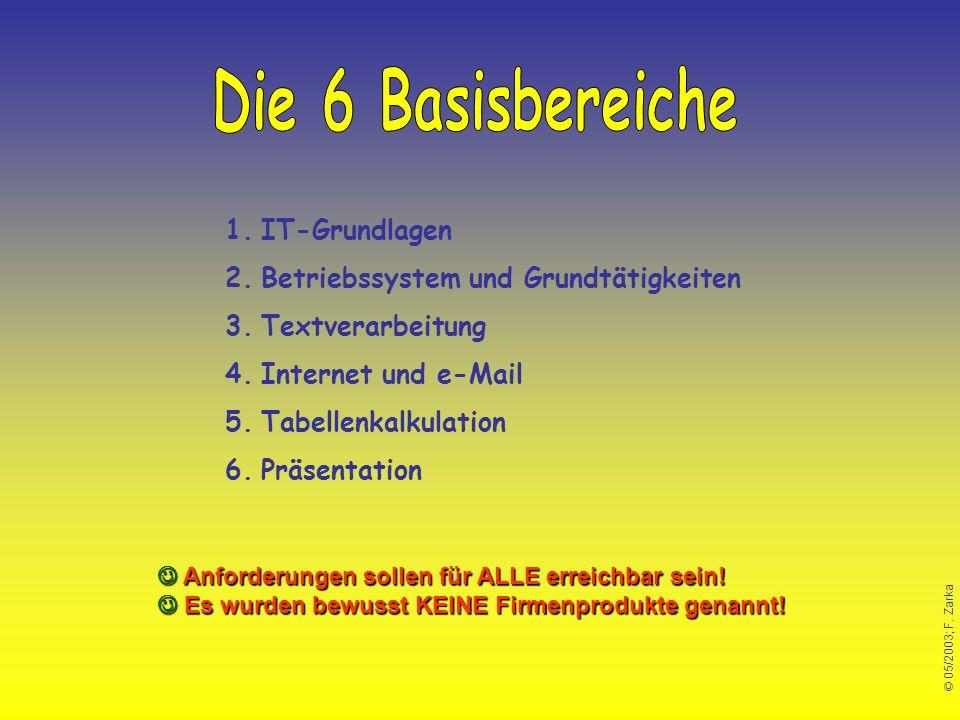 © 05/2003; F. Zarka 1.IT-Grundlagen 2.Betriebssystem und Grundtätigkeiten 3.Textverarbeitung 4.Internet und e-Mail 5.Tabellenkalkulation 6.Präsentatio