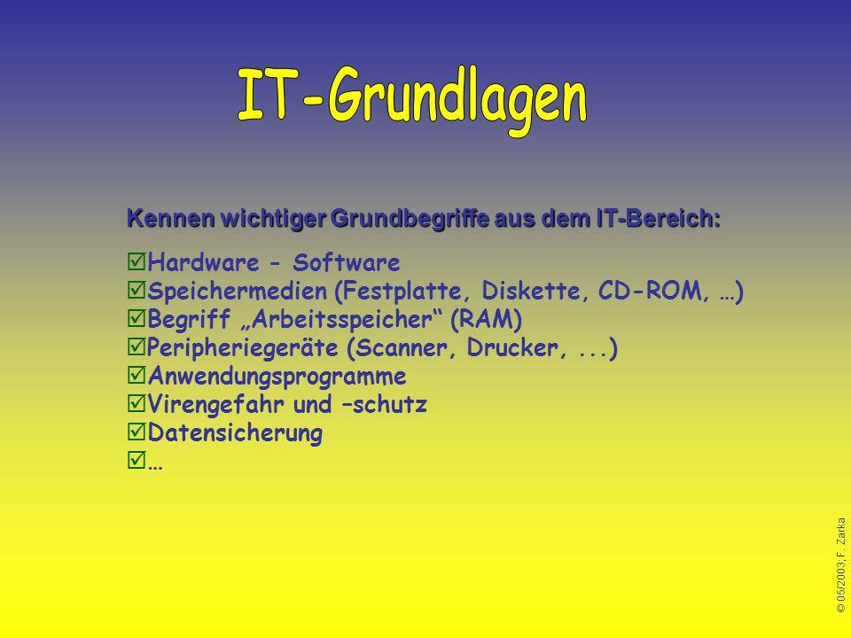 © 05/2003; F. Zarka Hardware - Software Speichermedien (Festplatte, Diskette, CD-ROM, …) Begriff Arbeitsspeicher (RAM) Peripheriegeräte (Scanner, Druc
