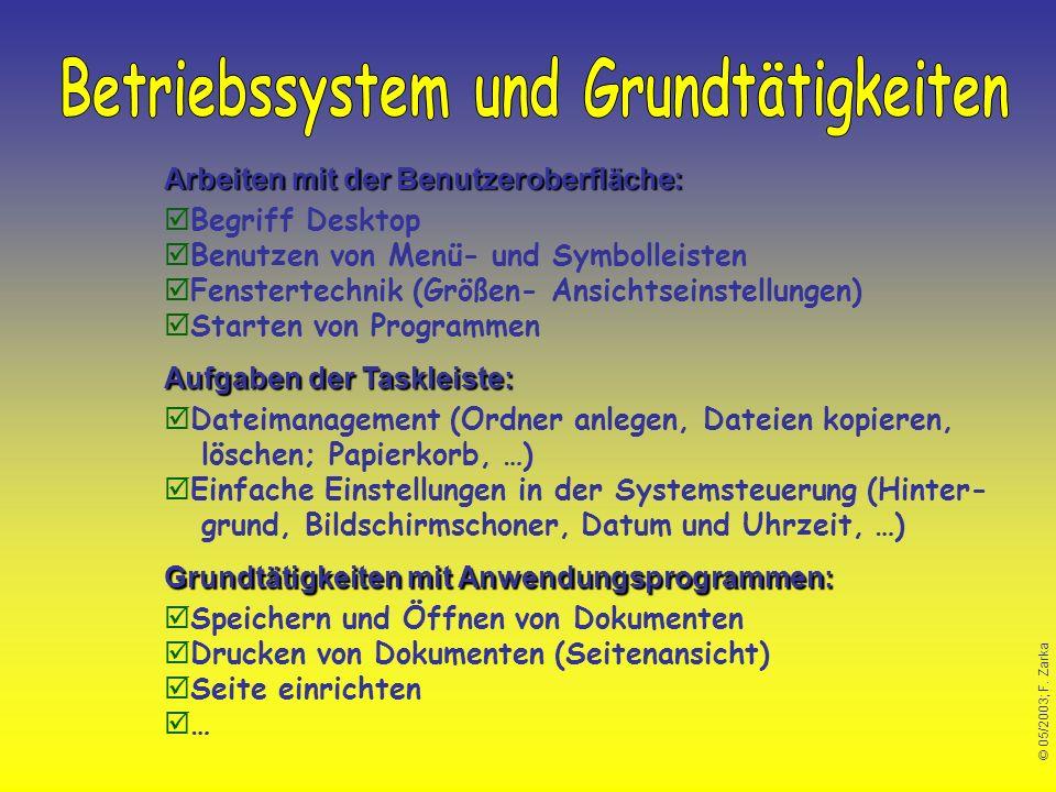 © 05/2003; F. Zarka Arbeiten mit der Benutzeroberfläche: Begriff Desktop Benutzen von Menü- und Symbolleisten Fenstertechnik (Größen- Ansichtseinstell