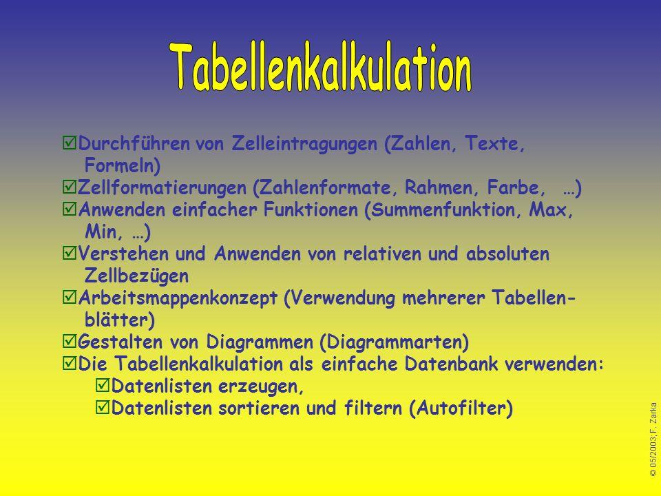 © 05/2003; F. Zarka Durchführen von Zelleintragungen (Zahlen, Texte, Formeln) Zellformatierungen (Zahlenformate, Rahmen, Farbe, …) Anwenden einfacher