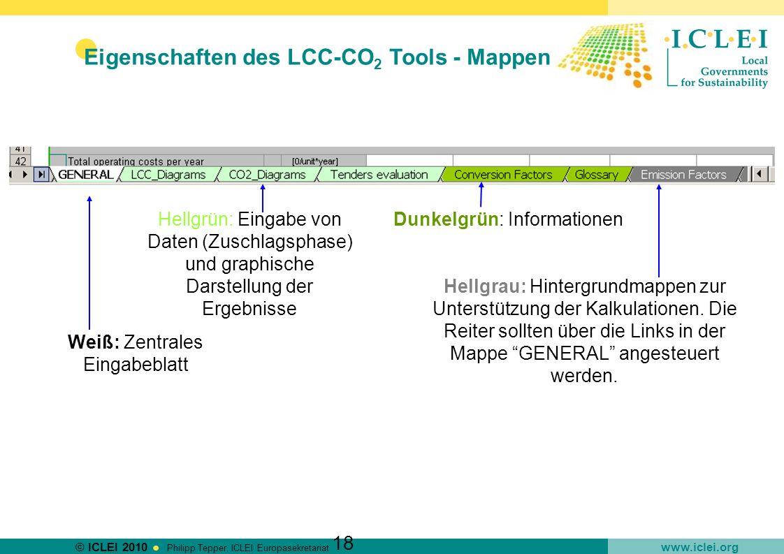 © ICLEI 2010 www.iclei.org Philipp Tepper, ICLEI Europasekretariat 18 Hellgrün: Eingabe von Daten (Zuschlagsphase) und graphische Darstellung der Erge