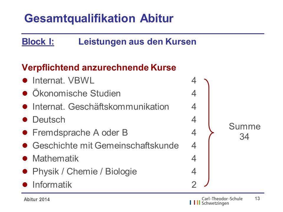 Abitur 2014 13 Gesamtqualifikation Abitur Block I:Leistungen aus den Kursen Verpflichtend anzurechnende Kurse l Internat. VBWL4 l Ökonomische Studien4