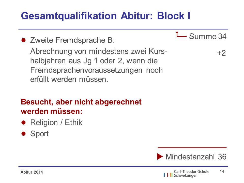 Abitur 2014 14 Gesamtqualifikation Abitur: Block I l Zweite Fremdsprache B: Abrechnung von mindestens zwei Kurs- halbjahren aus Jg 1 oder 2, wenn die