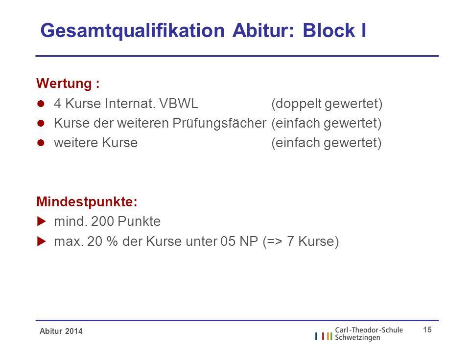 Abitur 2014 15 Gesamtqualifikation Abitur: Block I Wertung : l 4 Kurse Internat. VBWL(doppelt gewertet) l Kurse der weiteren Prüfungsfächer (einfach g