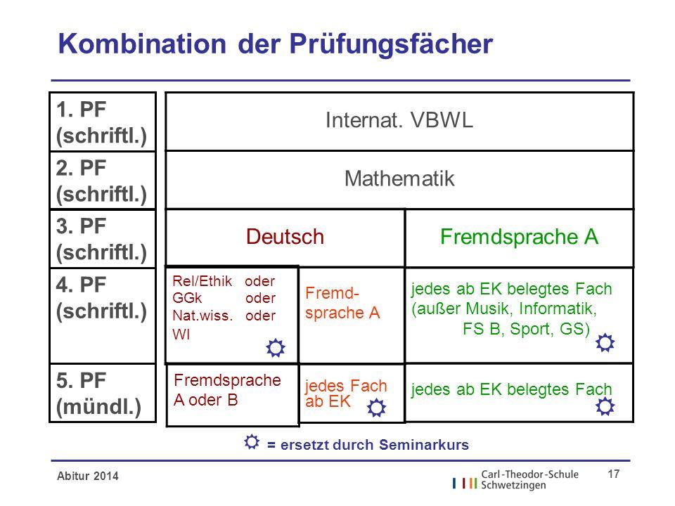 Abitur 2014 17 Kombination der Prüfungsfächer 1. PF (schriftl.) 2. PF (schriftl.) 3. PF (schriftl.) 4. PF (schriftl.) 5. PF (mündl.) Internat. VBWL Ma