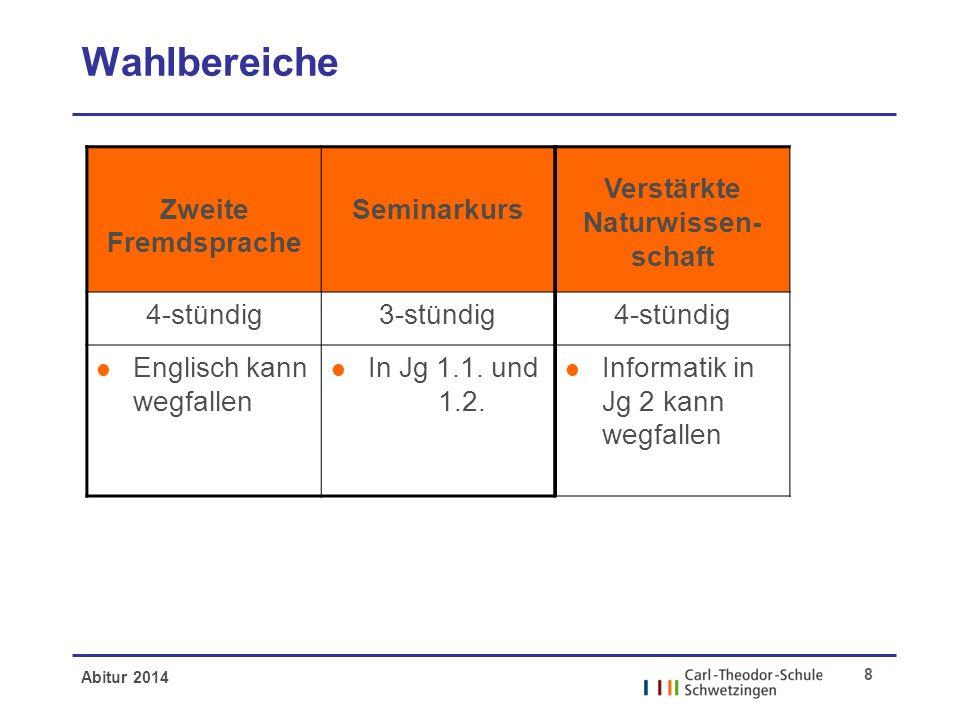 Abitur 2014 8 Wahlbereiche Zweite Fremdsprache Seminarkurs 4-stündig3-stündig l Englisch kann wegfallen l In Jg 1.1. und 1.2. Verstärkte Naturwissen-