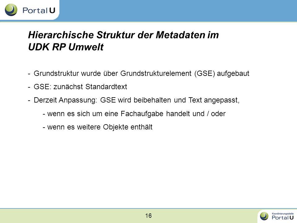 16 Hierarchische Struktur der Metadaten im UDK RP Umwelt -Grundstruktur wurde über Grundstrukturelement (GSE) aufgebaut -GSE: zunächst Standardtext -D