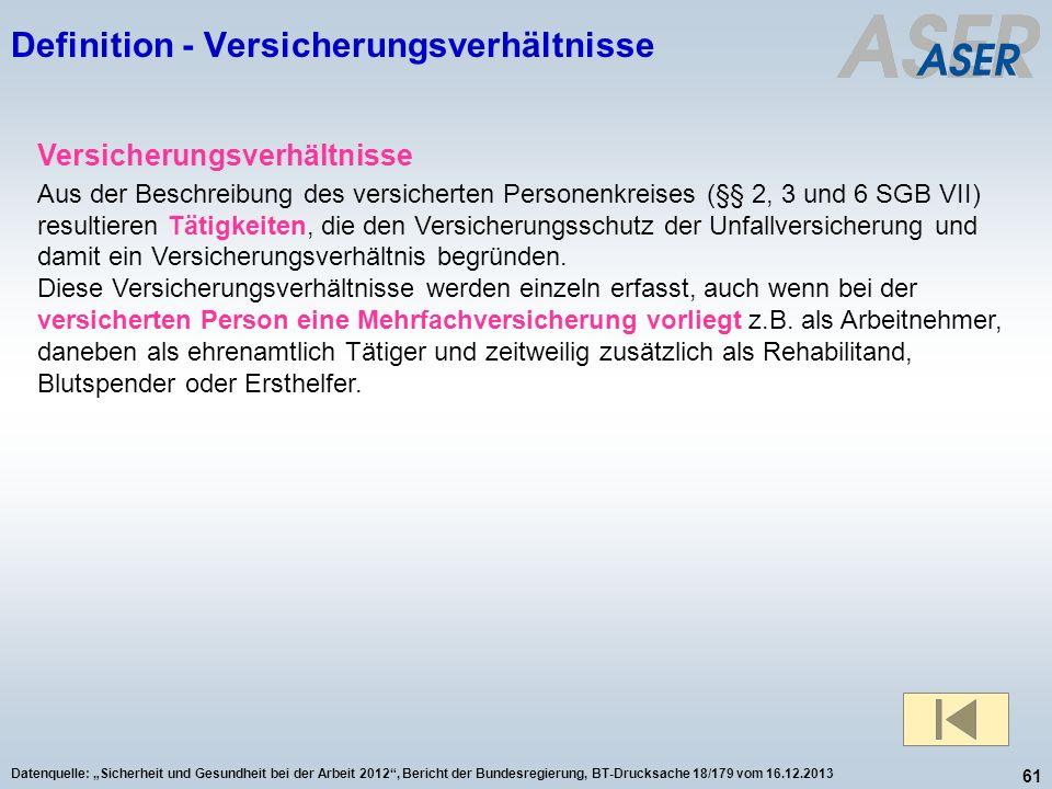 61 Datenquelle: Sicherheit und Gesundheit bei der Arbeit 2012, Bericht der Bundesregierung, BT-Drucksache 18/179 vom 16.12.2013 Definition - Versicher