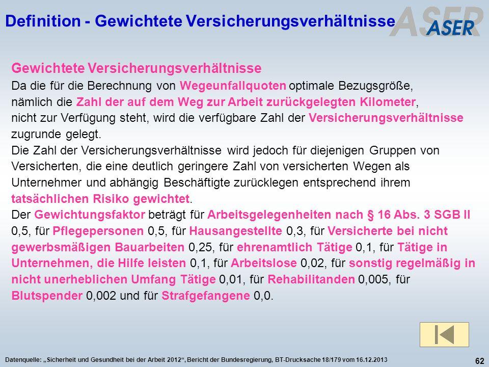 62 Datenquelle: Sicherheit und Gesundheit bei der Arbeit 2012, Bericht der Bundesregierung, BT-Drucksache 18/179 vom 16.12.2013 Definition - Gewichtet