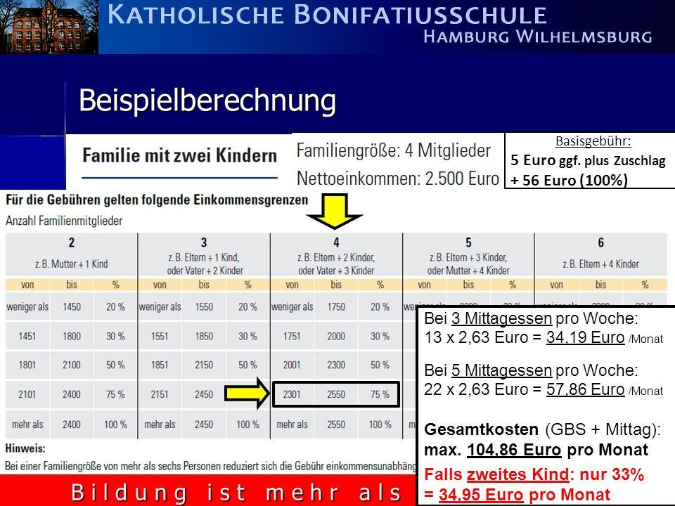 B i l d u n g i s t m e h r a l s U n t e r r i c h t ! Beispielberechnung = 32 Euro) Basisgebühr: 5 Euro ggf. plus Zuschlag + 56 Euro (100%) Bei 3 Mi