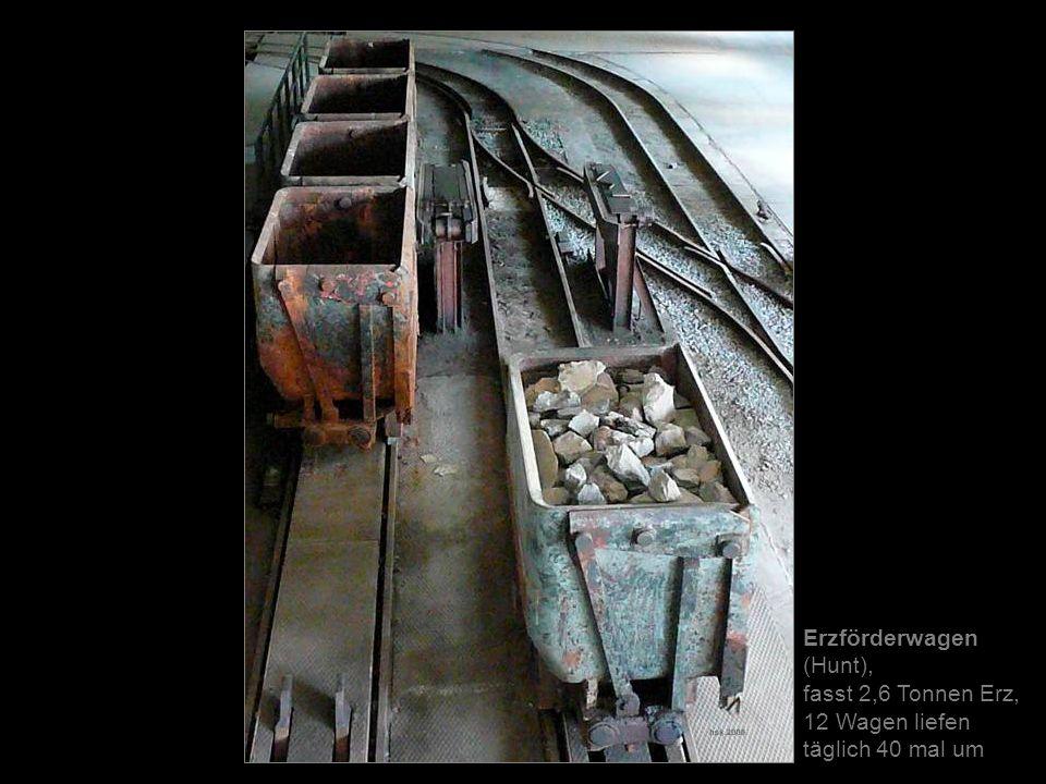 Erzförderwagen (Hunt), fasst 2,6 Tonnen Erz, 12 Wagen liefen täglich 40 mal um