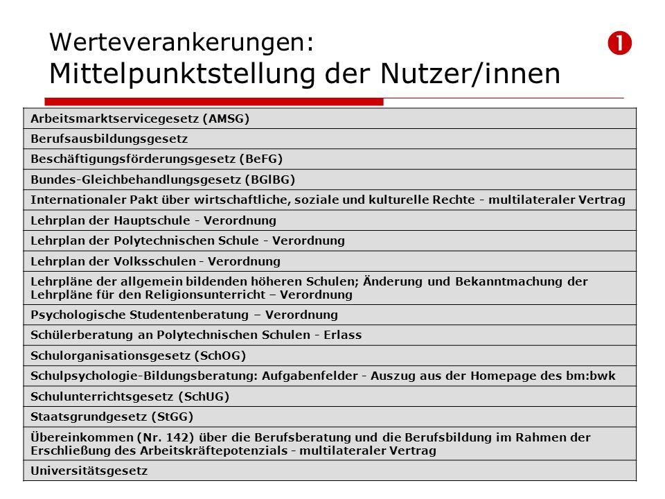 Rückmeldungen bis spätestens 18.4.2006 an gerhard.kroetzl@bmbwk.gv.at