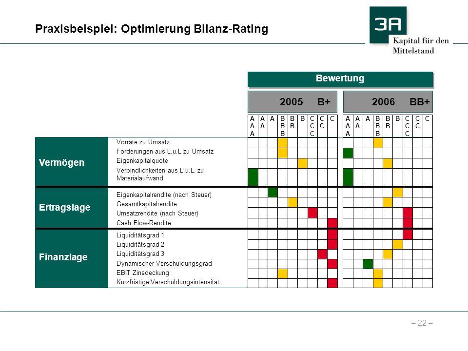 – 22 – Praxisbeispiel: Optimierung Bilanz-Rating Vorräte zu Umsatz Forderungen aus L.u.L zu Umsatz Eigenkapitalquote Verbindlichkeiten aus L.u.L. zu M