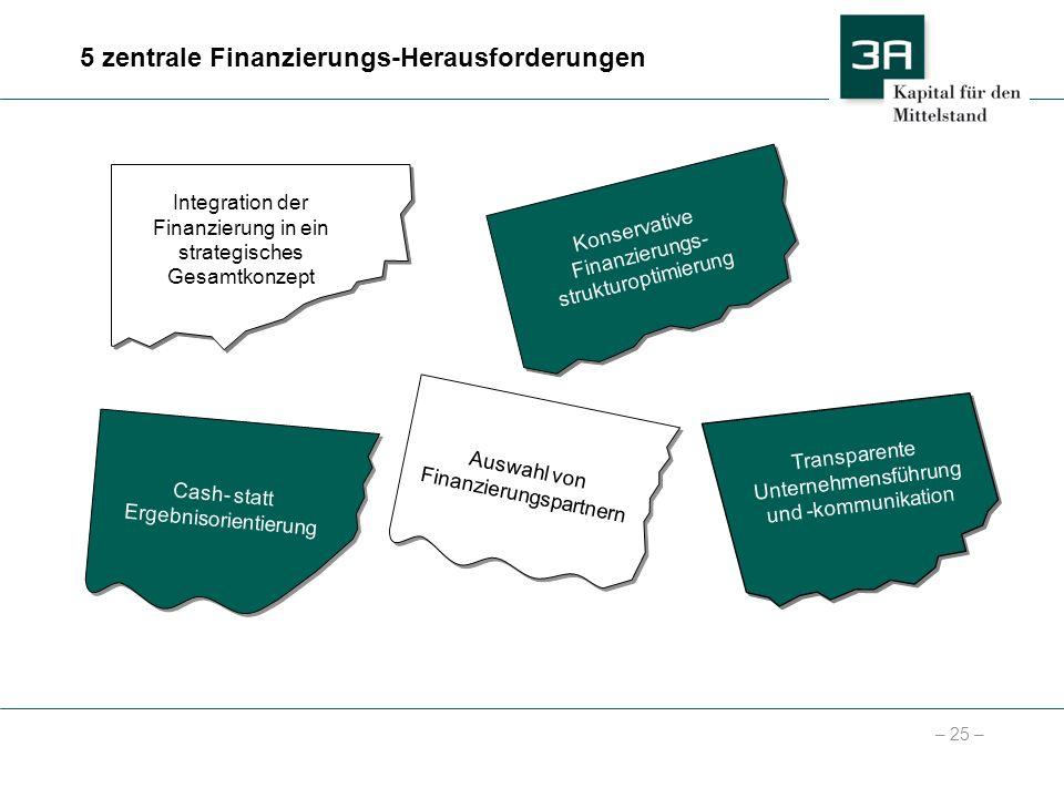 – 25 – Integration der Finanzierung in ein strategisches Gesamtkonzept Transparente Unternehmensführung und -kommunikation Auswahl von Finanzierungspa