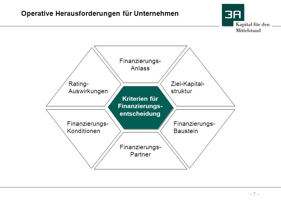 – 7 – Operative Herausforderungen für Unternehmen Finanzierungs- Anlass Finanzierungs- Baustein Finanzierungs- Partner Finanzierungs- Konditionen Krit