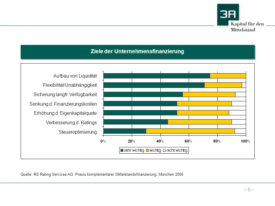 – 8 – Ziele der Unternehmensfinanzierung Steueroptimierung Verbesserung d. Ratings Erhöhung d. Eigenkapitalquote Senkung d. Finanzierungskosten Sicher