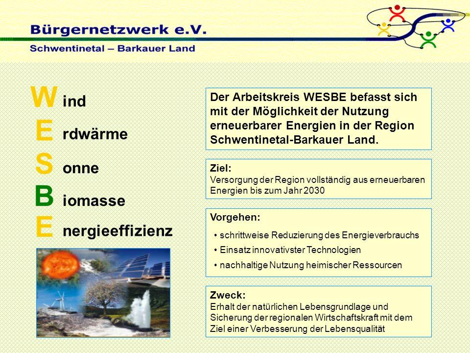 W E S B E ind rdwärme onne iomasse nergieeffizienz Der Arbeitskreis WESBE befasst sich mit der Möglichkeit der Nutzung erneuerbarer Energien in der Region Schwentinetal-Barkauer Land.