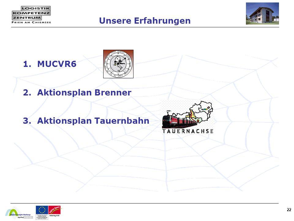 22 1. MUCVR6 2. Aktionsplan Brenner 3. Aktionsplan Tauernbahn Unsere Erfahrungen