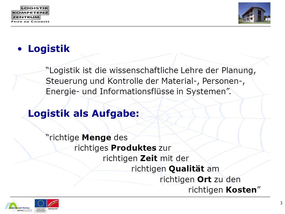 3 Logistik Logistik ist die wissenschaftliche Lehre der Planung, Steuerung und Kontrolle der Material-, Personen-, Energie- und Informationsflüsse in Systemen.