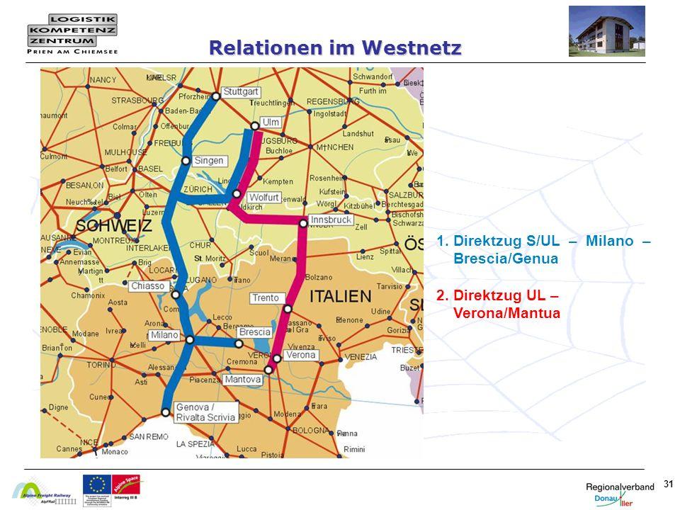 31 Relationen im Westnetz 1.Direktzug S/UL – Milano – Brescia/Genua 2.