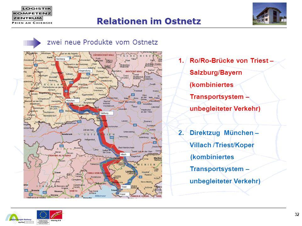 32 zwei neue Produkte vom Ostnetz 1.Ro/Ro-Brücke von Triest – Salzburg/Bayern (kombiniertes Transportsystem – unbegleiteter Verkehr) 2.