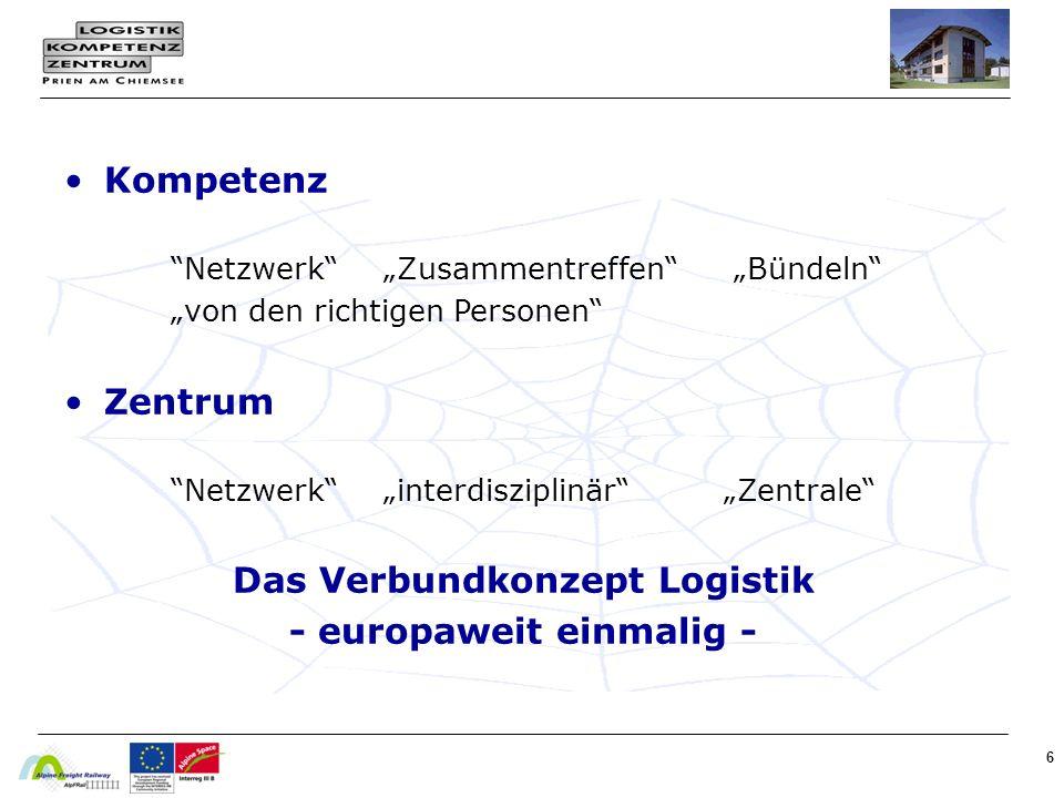 6 Kompetenz Netzwerk Zusammentreffen Bündeln von den richtigen Personen Zentrum Netzwerkinterdisziplinär Zentrale Das Verbundkonzept Logistik - europaweit einmalig -