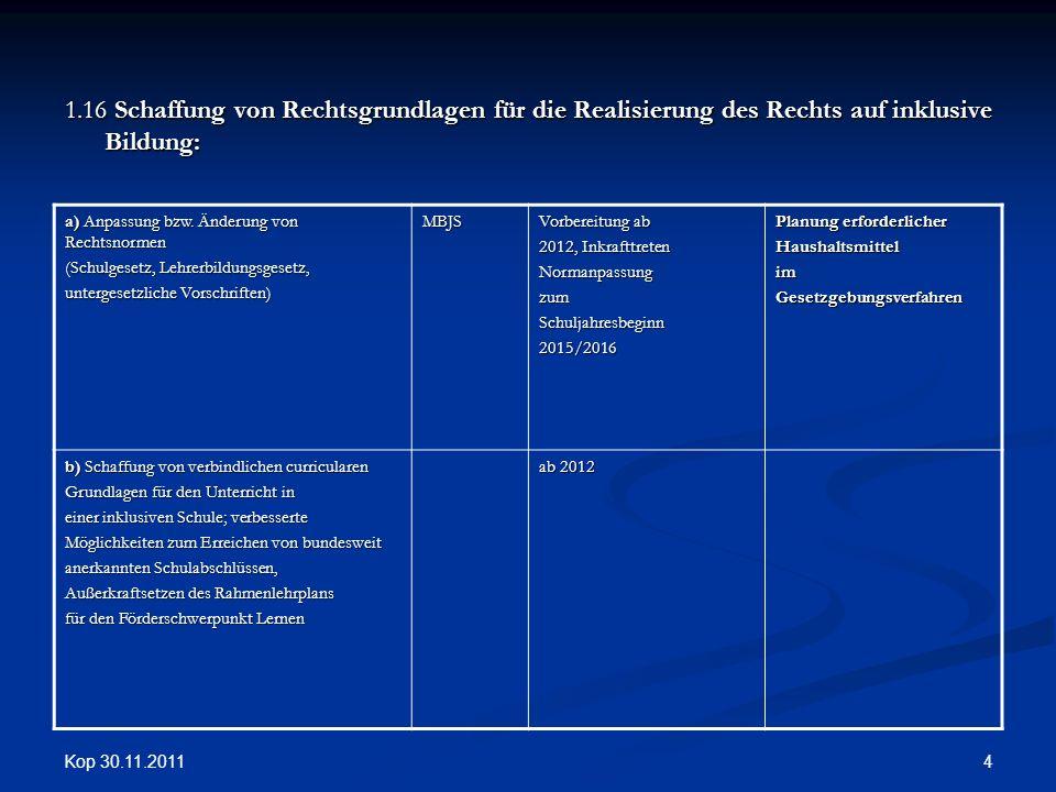 Kop 30.11.2011 4 1.16 Schaffung von Rechtsgrundlagen für die Realisierung des Rechts auf inklusive Bildung: a) Anpassung bzw.