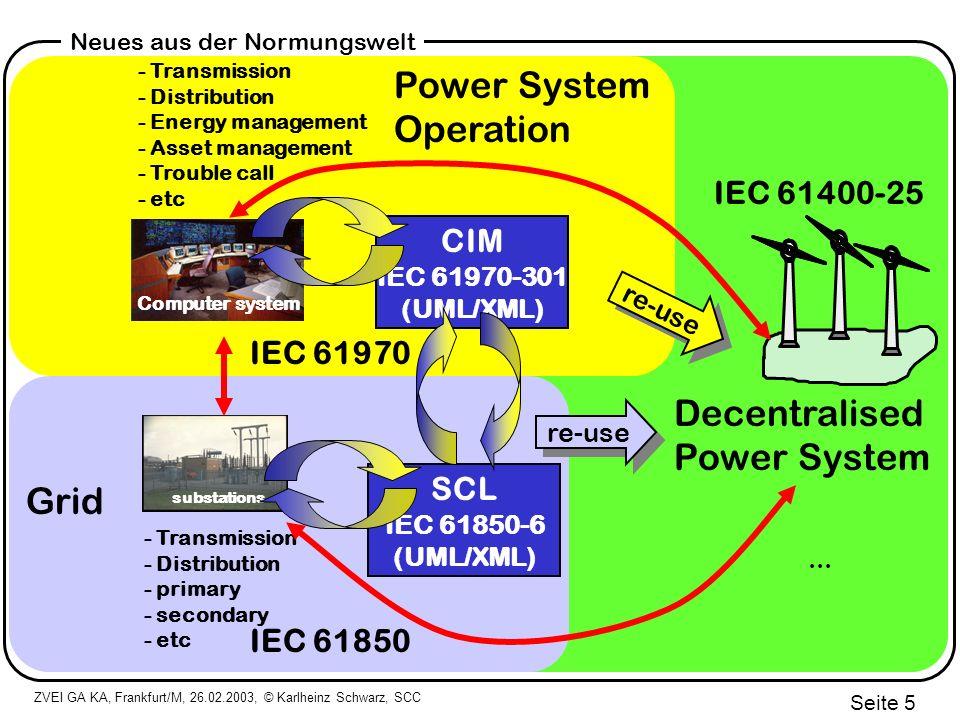 ZVEI GA KA, Frankfurt/M, 26.02.2003, © Karlheinz Schwarz, SCC Seite 26 Neues aus der Normungswelt - Wind turbine - Wind generator - Nacelle - Rotor - Gear - Brake - Yaw -...