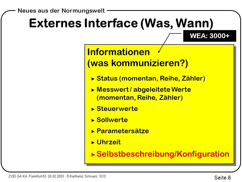 ZVEI GA KA, Frankfurt/M, 26.02.2003, © Karlheinz Schwarz, SCC Seite 39 Neues aus der Normungswelt Normen: IEC 61850 / 61400-25 Services Semantische Festlegungen Mappings Netzwerke Engineering (online / offline)